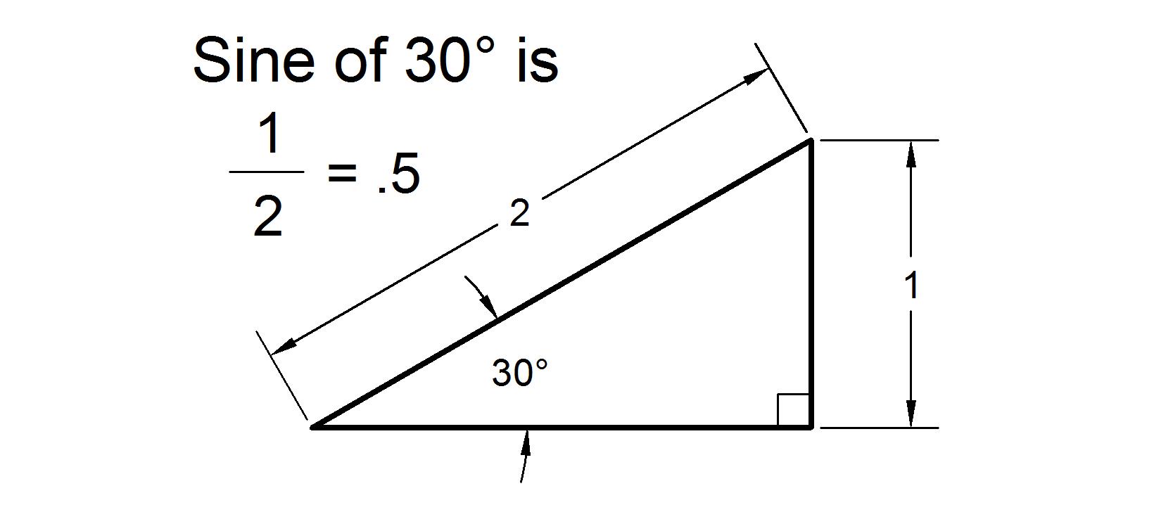 Trigonometry – WeldNotes com